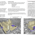 An overview of proposed additions to the AGH campus.